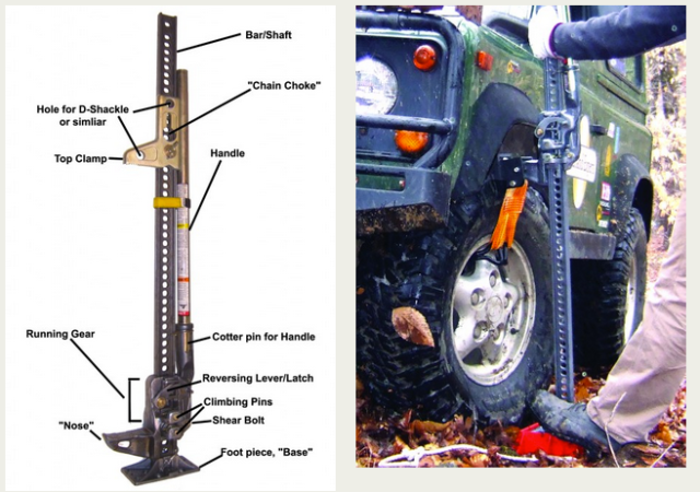 Hi-Lift Jack for Truck Camping
